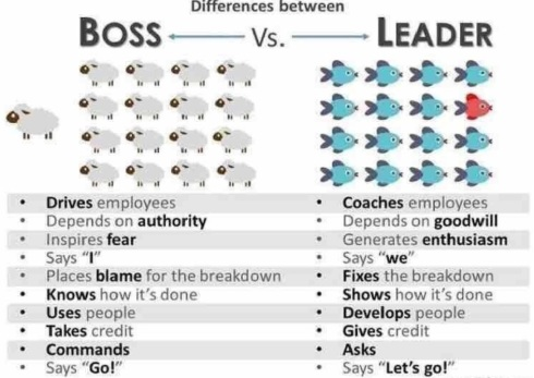 Boss versus leader